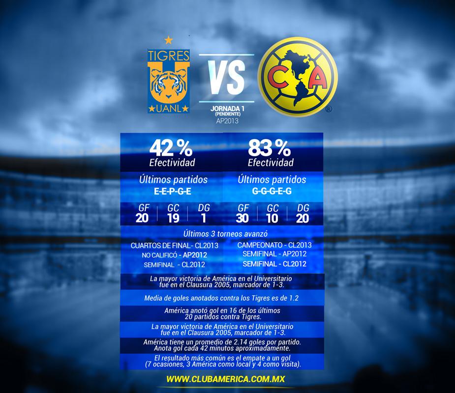 Infografia_Estadisticas_J1