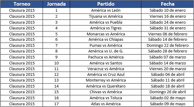 Definido el calendario de la Liga Bancomer Mx Clausura 2015 - La ...