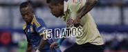 15 Datos América vs Tigres