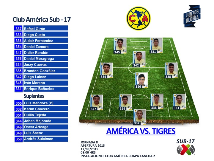 8J sub 17 vs Tigres