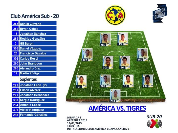 8J sub 20 vs Tigres