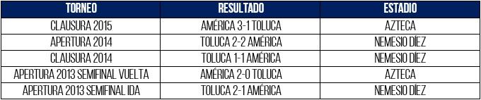 PREVIO AMERICA VS TOLUCA