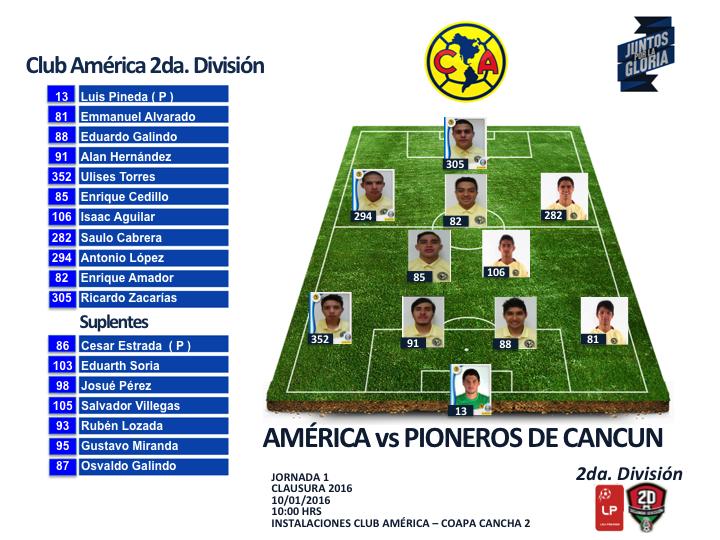 América 1-1 Pioneros de Cancún Segunda División - Club América ...