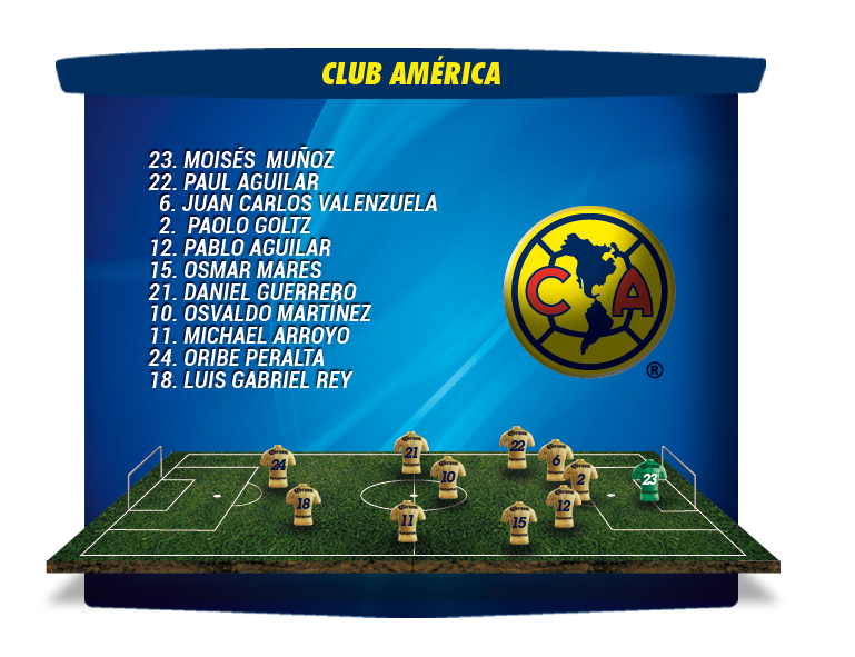 Cronica Chiapas 0 0 America