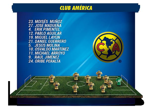 Cronica Tigres 0 2 America