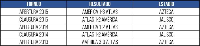 previo vs atlas